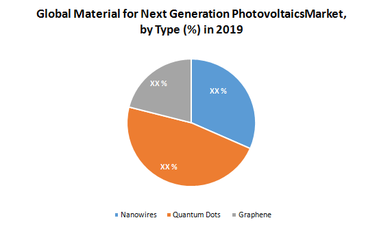 Global Material for Material for Next Generation Photovoltaics 1