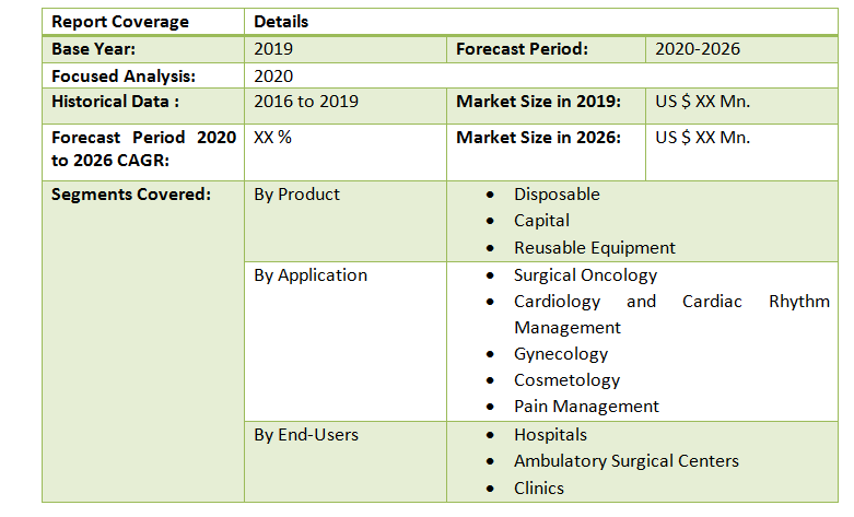 Global Radiofrequency Ablation Devices Market2