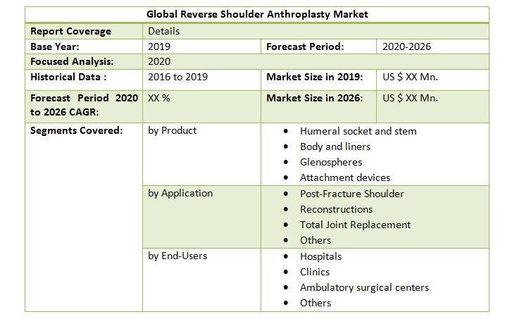 Global-Reverse-Shoulder-Anthroplasty-Market3