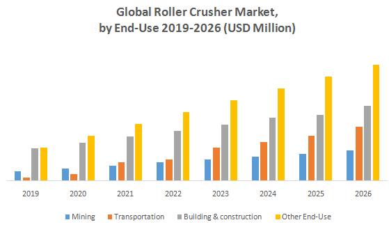 Global Roller Crusher Market1