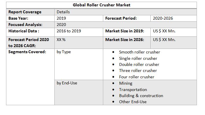 Global Roller Crusher Market3