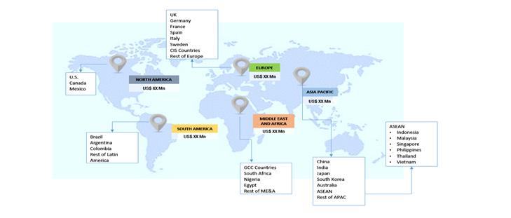 Global Small Molecule API Market by Regional