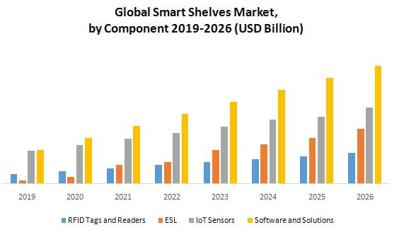 Global-Smart-Shelves-Market1.png