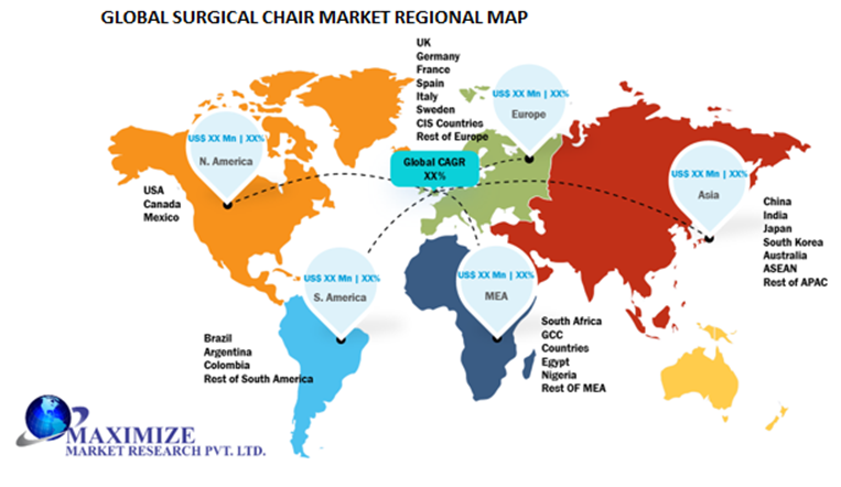 Global Surgical Chairs Market Regional Insights