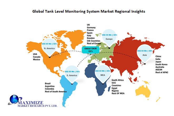Global Tank Level Monitoring System Market 2