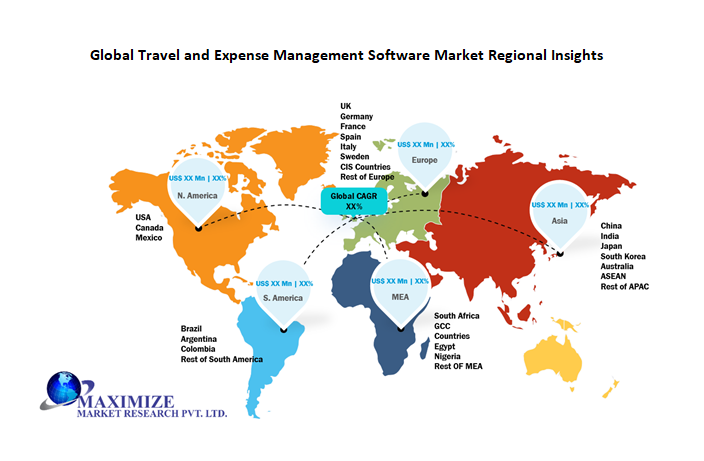 Global Travel and Expense Management Software Market 2