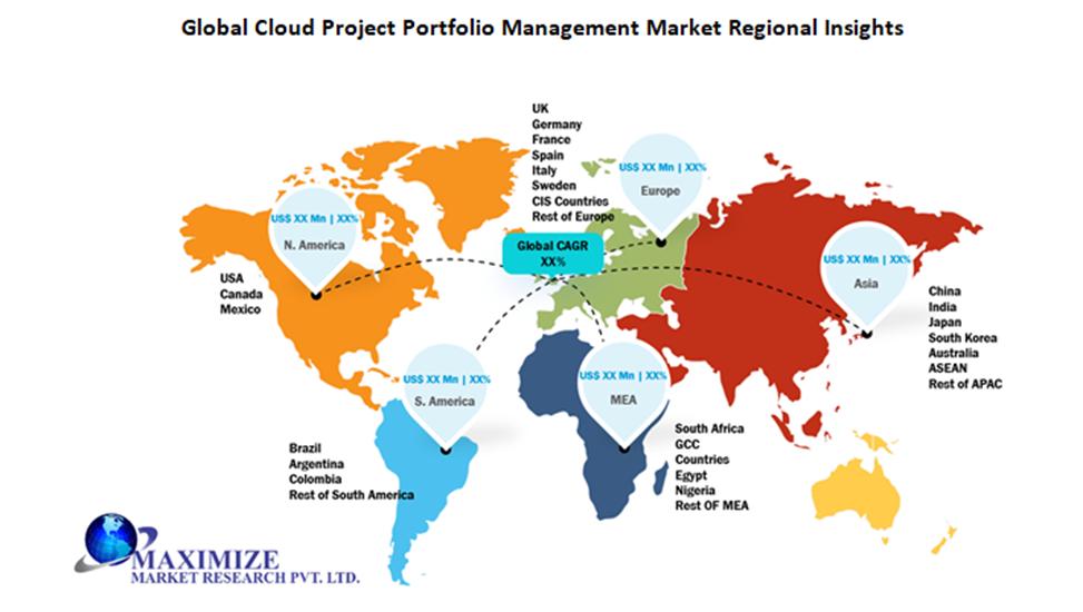 Global Cloud Project Portfolio Management Market