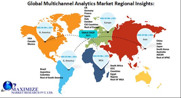 Global Multichannel Analytics Market Regional Insights