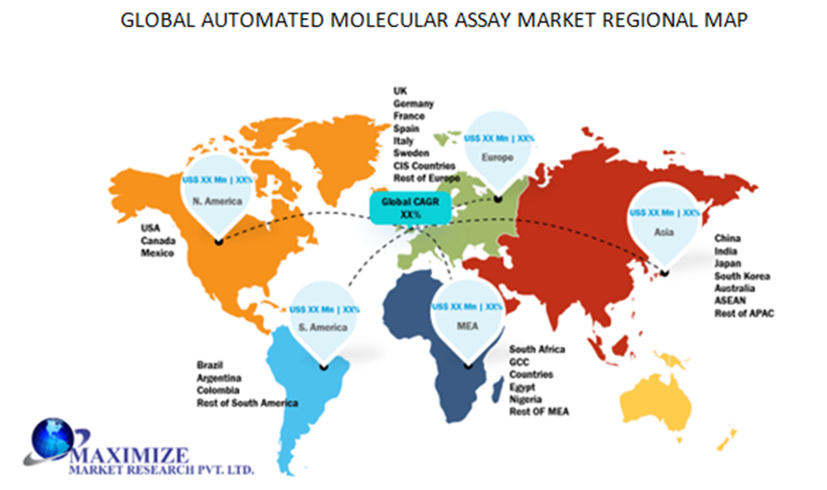 Automated Molecular Assay Market