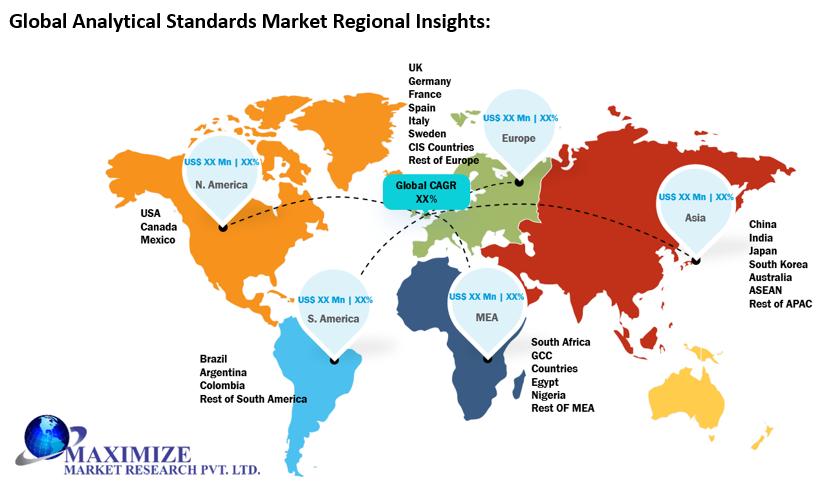 Global Analytical Standards Market 2