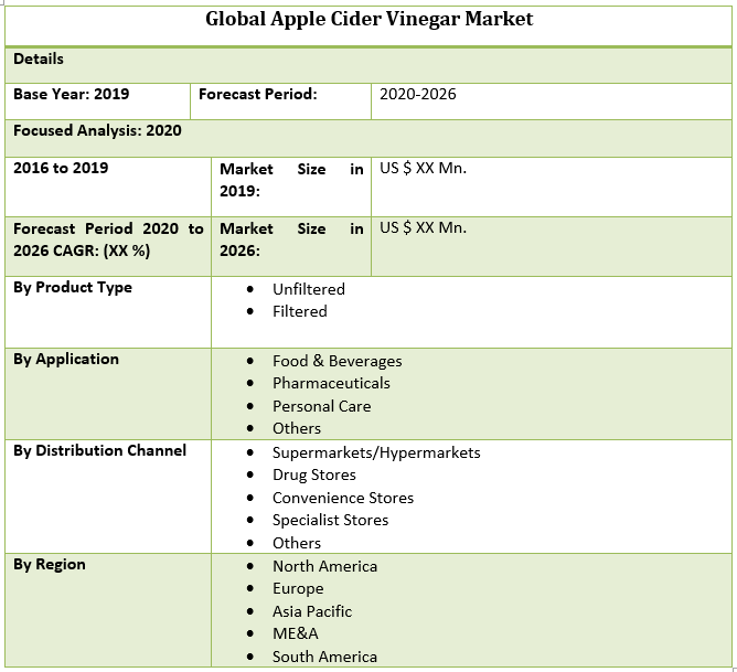 Global Apple Cider Vinegar Market