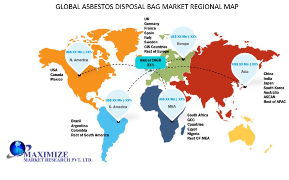 Global Asbestos Disposal Bag Market Regional Insights