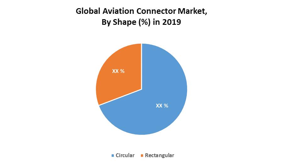 Global Aviation Connector Market 1