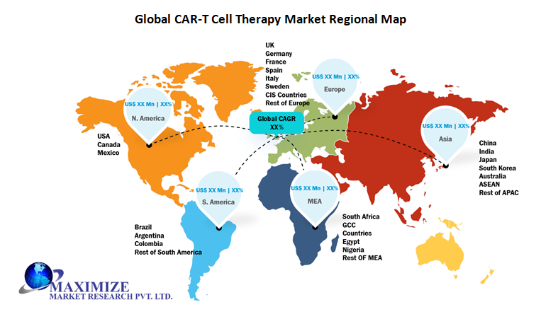 Global CAR-T Cell Therapy Market 1