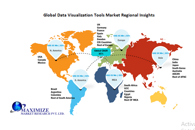Global Data Visualization Tools Market 3