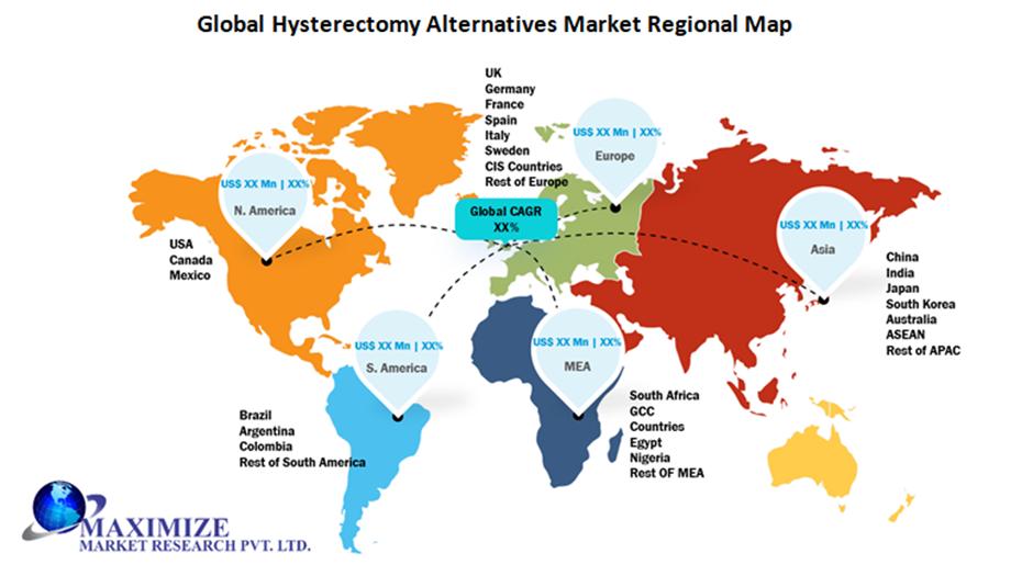 Global Hysterectomy Alternatives Market Regional Insights