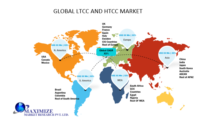 Global LTCC Market and HTCC Market 2