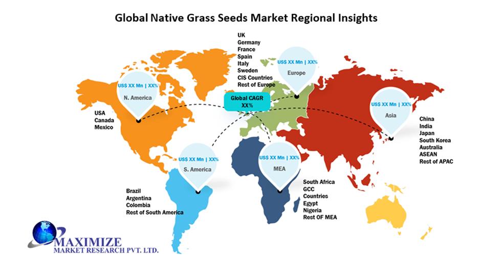Global Native Grass Seeds Market Regional Insights