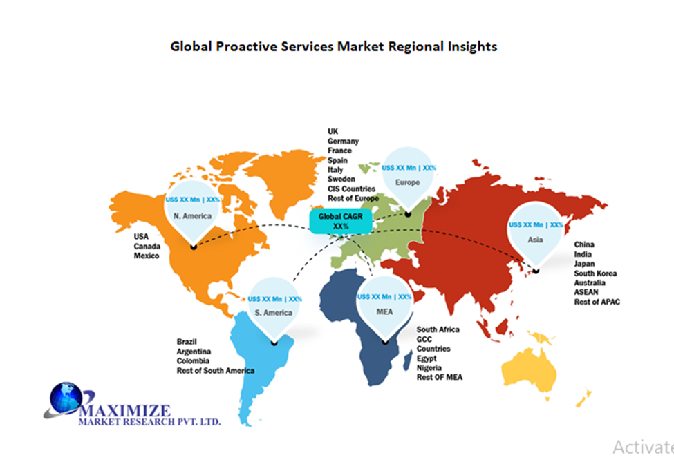 Global Proactive Services Market Regional Insights