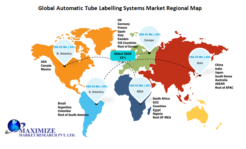 Global Automatic Tube Labelling Systems Market