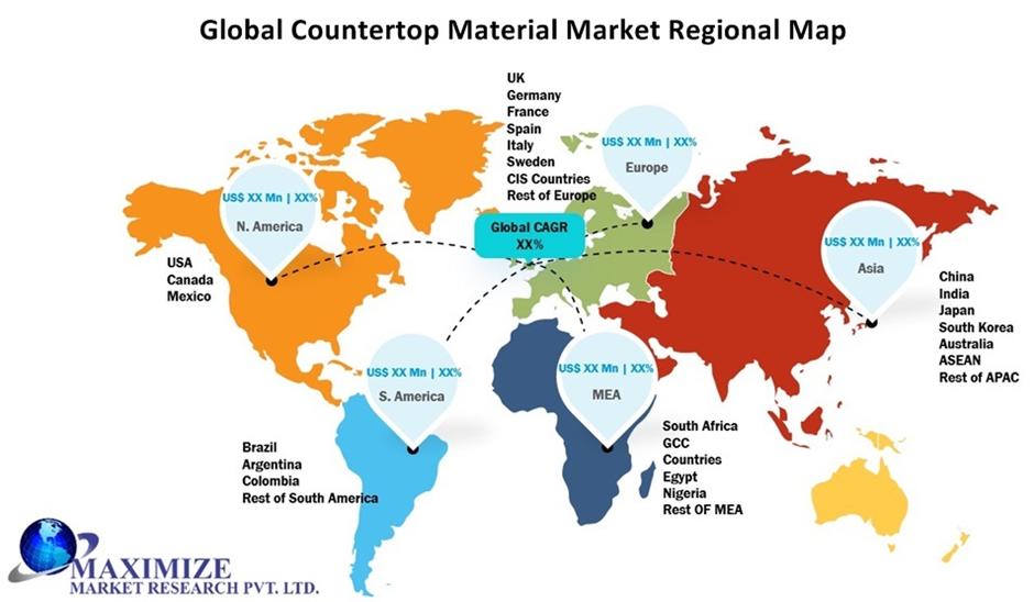 Global Countertop Material Market