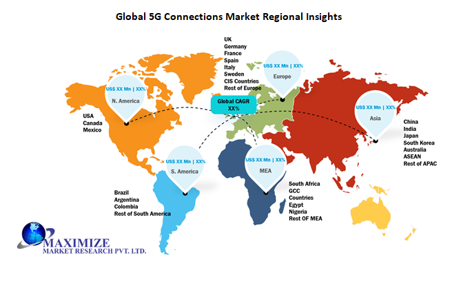Global 5G Connections Market 1
