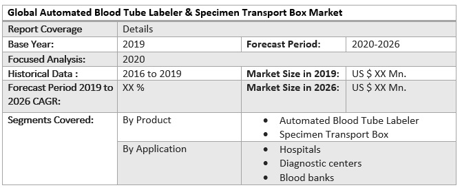 Global Automated Blood Tube Labeler & Specimen Transport Box Market 3