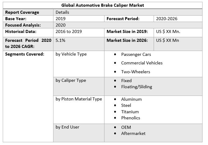 Global-Automotive-Brake-Caliper-Market-2