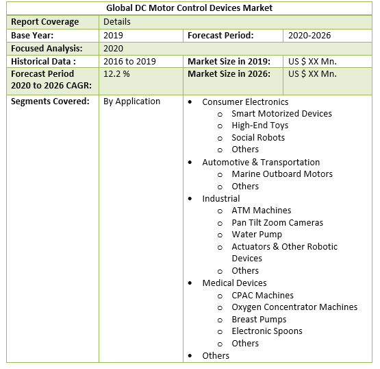 Global DC Motor Control Devices Market 2
