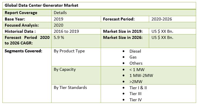 Global Data Center Generator Market 4