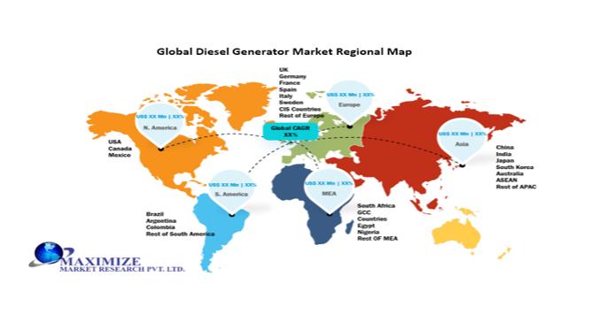 Global Diesel Generator Market 3