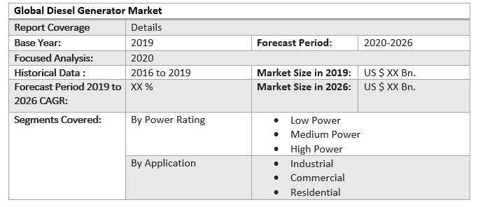 Global Diesel Generator Market 4