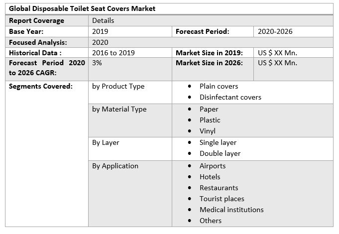 Global Disposable Toilet Seat Covers Market 3