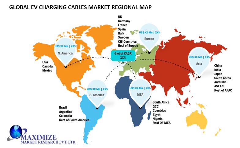 Global EV Charging Cables Market 1