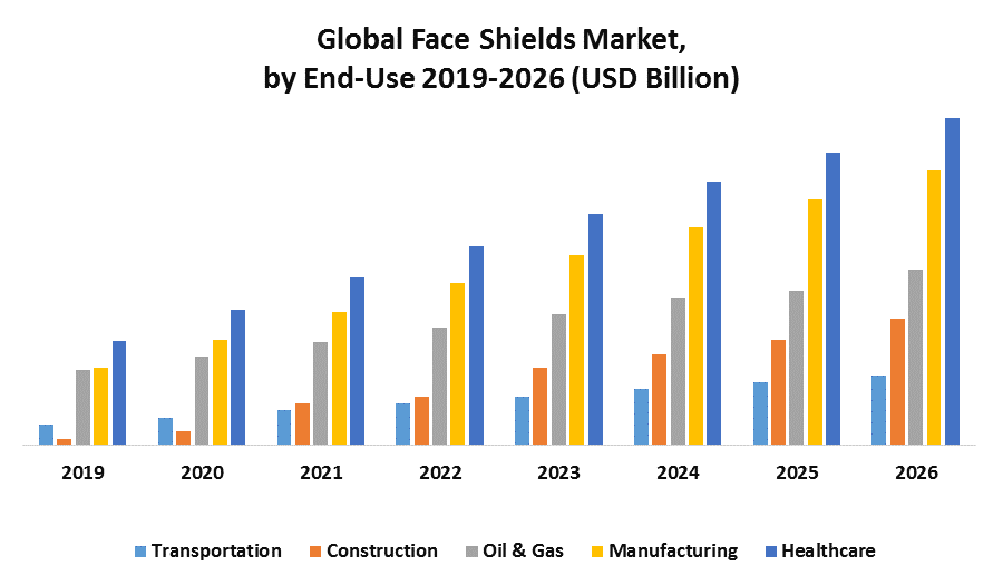 Global Face Shield Market 1