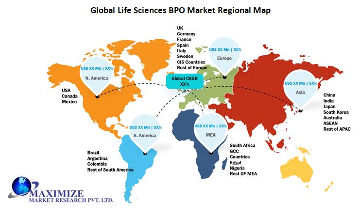 Global Life Sciences BPO Market 1