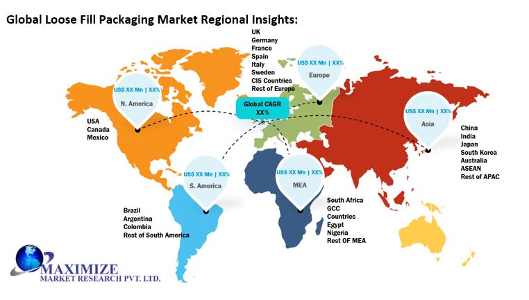 Global Loose Fill Packaging Market 2