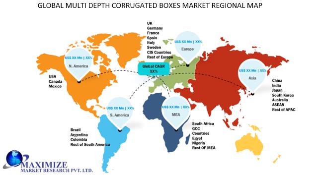 Global Multi-Depth Corrugated Boxes Market 1