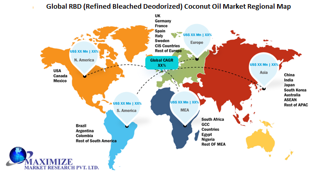 Global RBD (Refined Bleached Deodorized) Coconut Oil Market 1