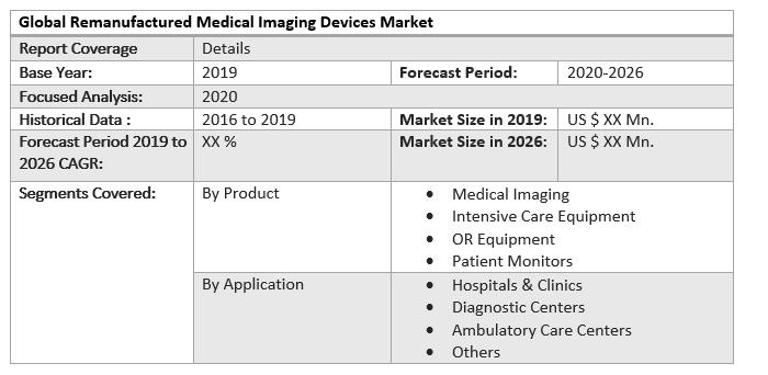Global Remanufactured Medical Imaging Devices Market 4
