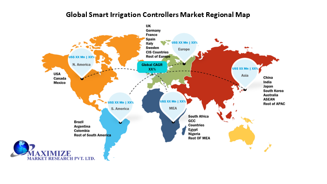 Global Smart Irrigation Controllers Market 2