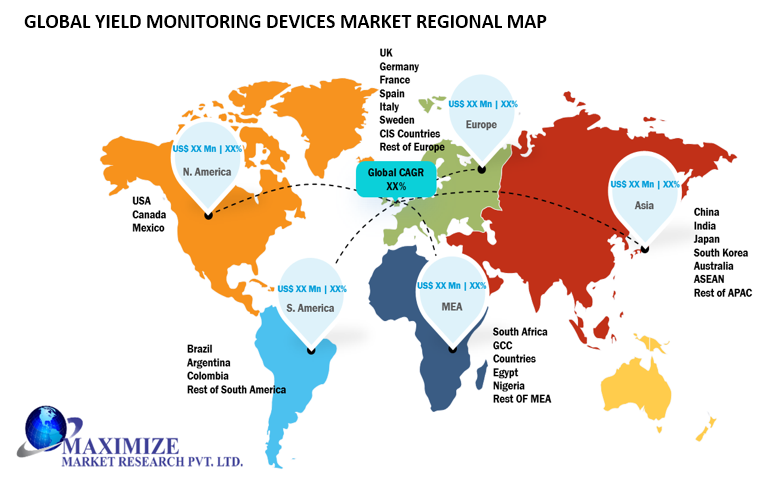Global Yield Monitoring Devices Market 1