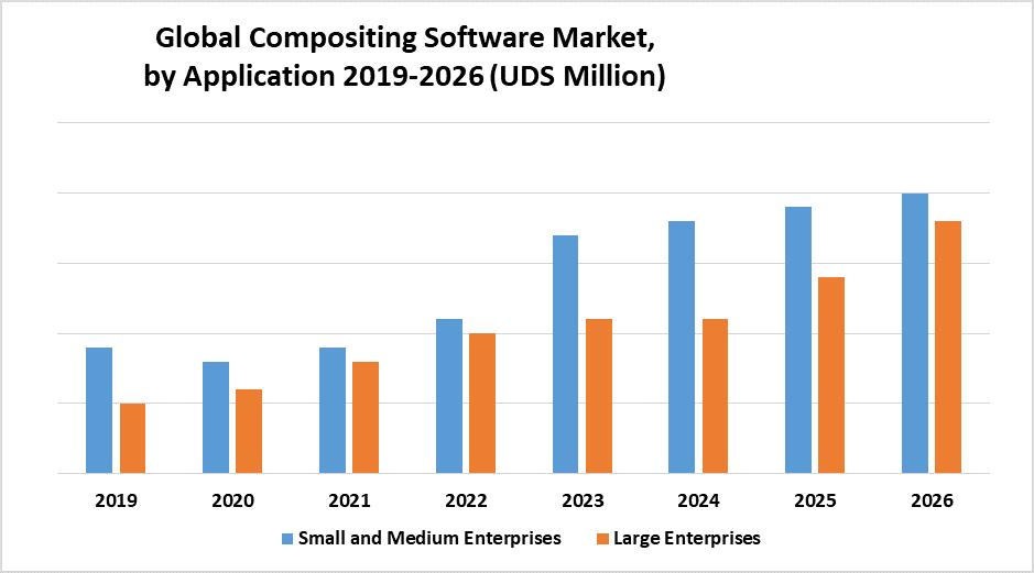 Global Compositing Software Market 1