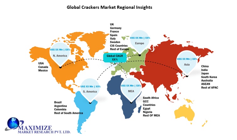 Global Crackers Market by Regional