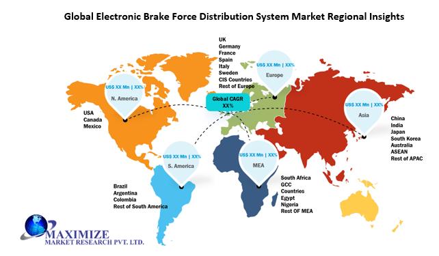 Global Electronic Brake Force Distribution System Market 2
