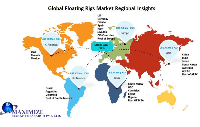 Global Floating Rigs Market 1