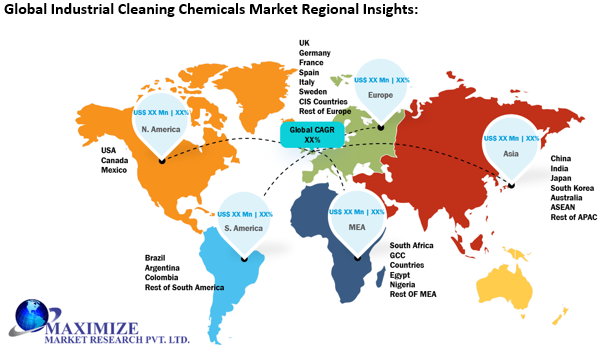 Global Industrial Cleaning Chemicals Market 1