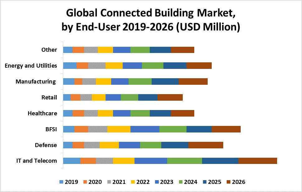 Global Network Segmentation Solution Market 2