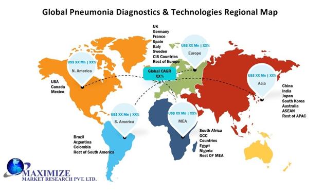 Global Pneumonia Diagnostics & Technologies Market