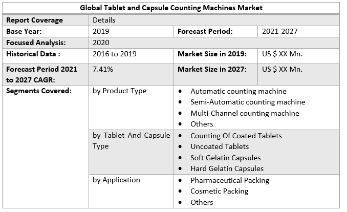 Global Tablet and Capsule Counting Machines Market 2